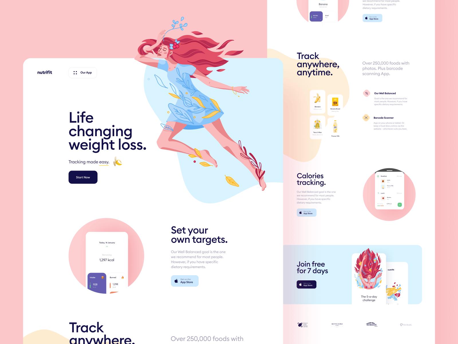 Clean Watcher Concept